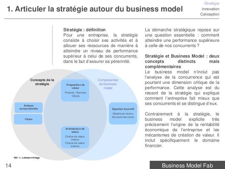 Xoom business model innovation slideshare