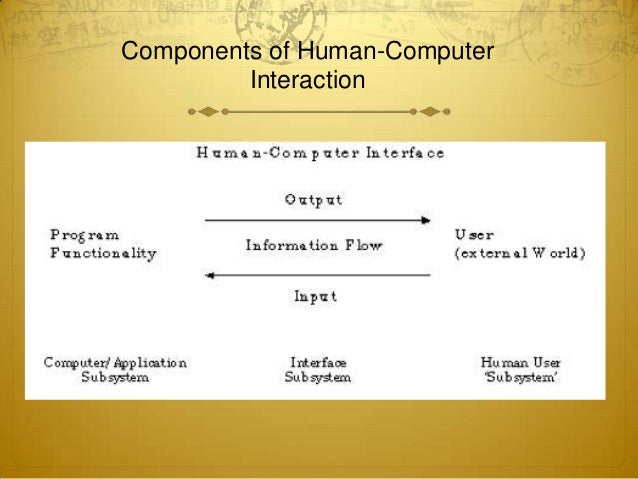 Components of Human-Computer         Interaction