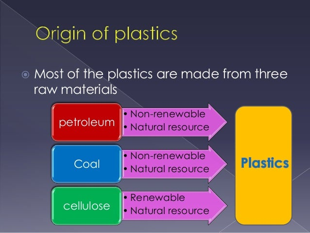 Plastic Is Made From What Natural Resource
