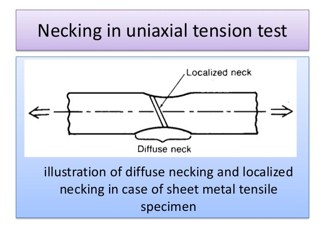 experiment tensile test essay Conclusion we were able to successfully tensile test aluminium and mild steel using the universal testing machine, from the data obtained we were able to successfully obtain the young's modulus, ultimate tensile strength and yield stress values of the two metals.