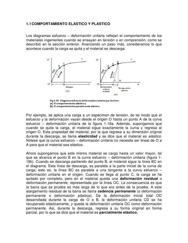 1.1 COMPORTAMIENTO ELASTICO Y PLASTICOLos diagramas esfuerzo – deformación unitaria reflejan el comportamiento de losmater...