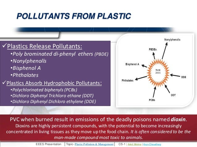 plasticpollutionpresentationankit11 131022110802 phpapp02 Plastic pollution & management topics to be covered • introduction • composition & synthesis • types of plastic & their uses • disadvantages.