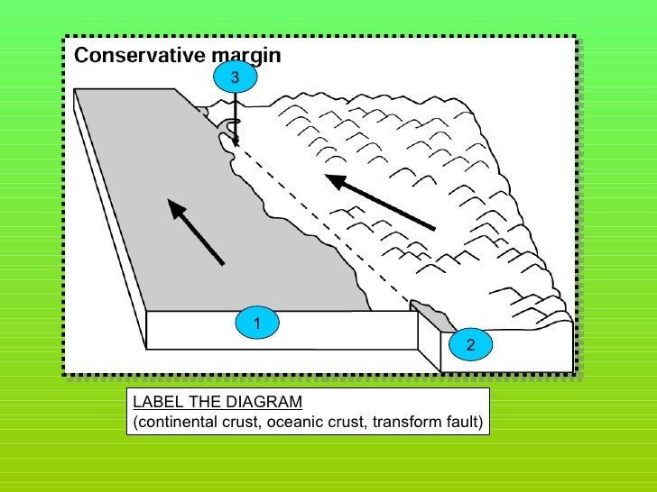 earthquake diagram to label imagesearthquake diagram to label label the diagram continental