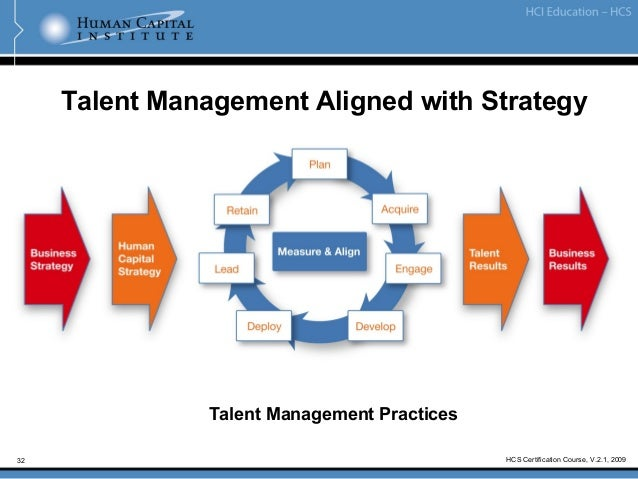 talent management strategy Too much talent management is too complex talent management does of course incorporate genuine challenges and tough choices but.