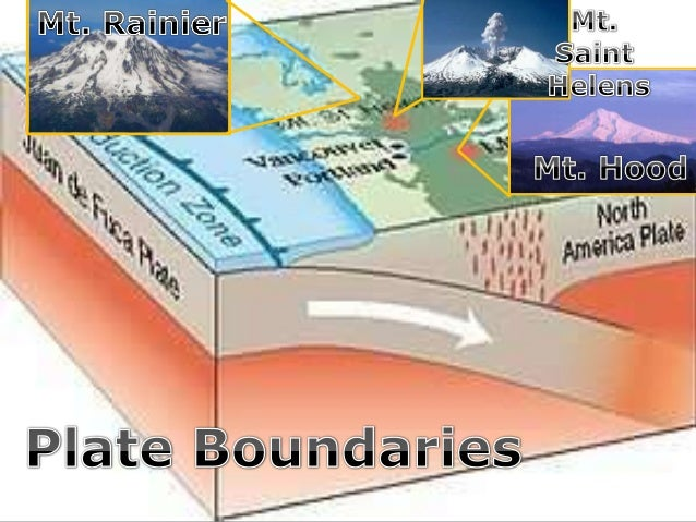 Plate Boundaries, Earth Science Lesson PowerPoint, Continental and Ocean Plates