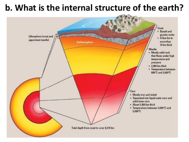 Describe the internal and external structures of the earth. – Kgb ...