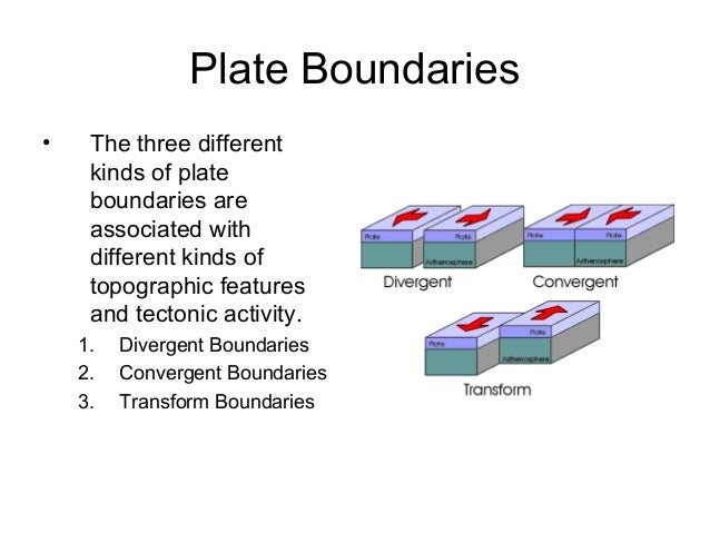 Three Boundaries Plate Tectonics Plate Boundaries • The Three