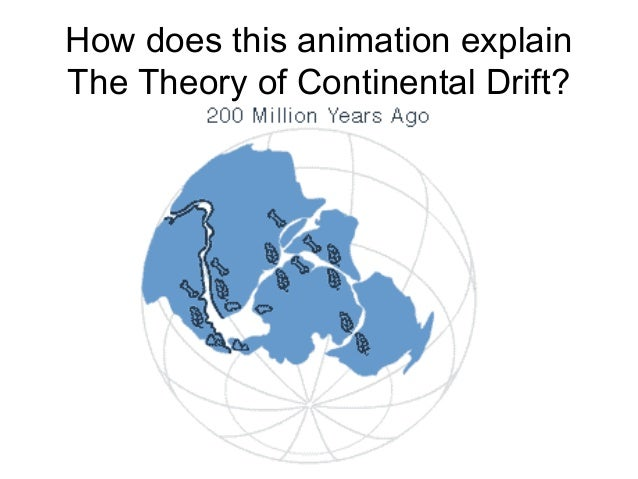 How does this animation explain The Theory of Continental Drift?