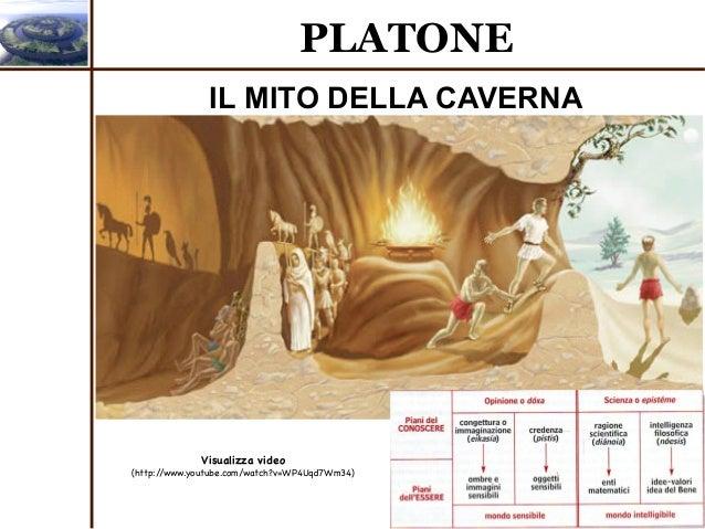Platone for Piani di caverna dell uomo