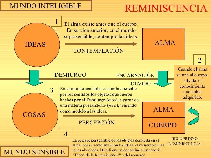 Platon Power Point 2