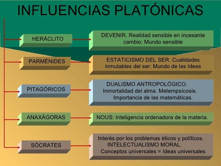 Platon presentacion
