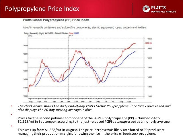 Low Gas Prices >> Global Petrochemical Prices September 2013 from Platts Petrochemical