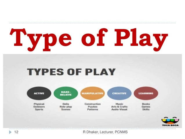 play in child development ppt
