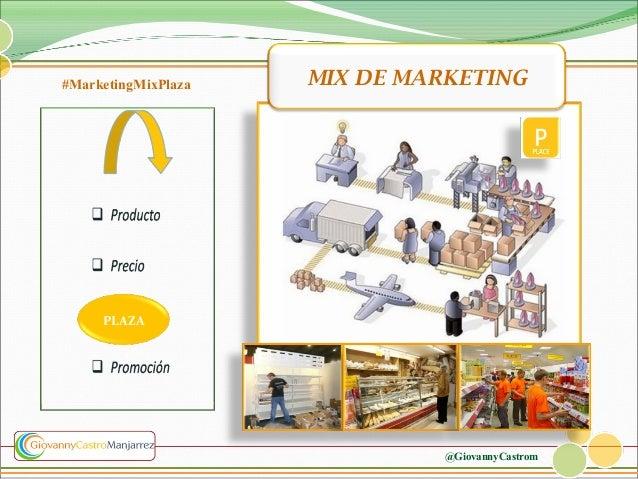 MarketingMix-Plaza