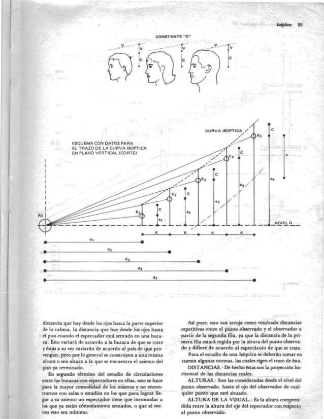 """Isóptioas!   CONSTANTE """"C""""     ESQUEMA CON DATOS PARA EL TRAZO DE LA CURVA ISOPTICA EN PLANO VERTlCAL (CORTE)  distancia q..."""