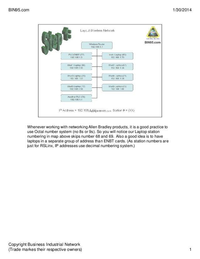 PLC Networking Basics - Instructor's notes