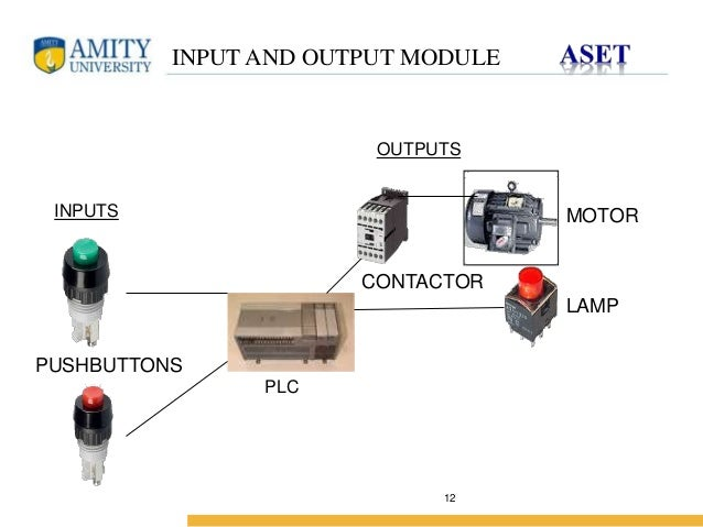 Plc And Scada Project Ppt on wiring diagram for traffic light