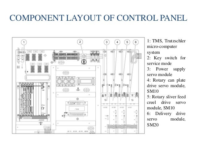 219 Electrical One Line Diagram Symbols also Plc Automation further Miele Gas Dryer T9820 Service Manual together with 1955 Buick Signal System additionally Relay 60fl Vt Fuse Loss. on fuse block diagram
