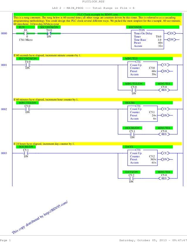 Plc Programming Example Plc Clock