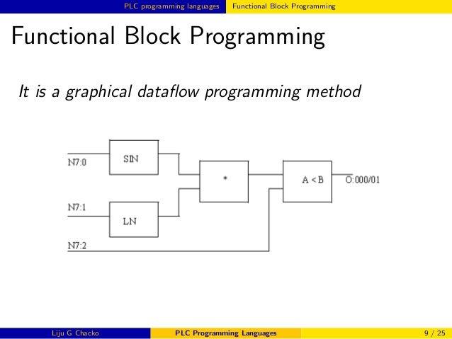Plc Solutions: Block Diagram Of Plc – readingrat.net