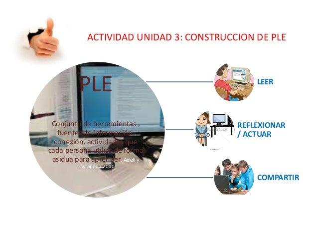 ACTIVIDAD UNIDAD 3: CONSTRUCCION DE PLE PLE Conjunto de herramientas , fuentes de información, conexión, actividades que c...