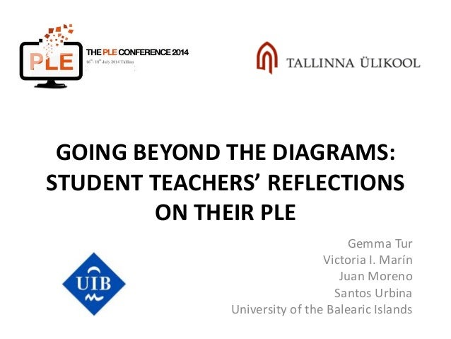 Going beyond the diagrams: student teachers' reflection on their PLEs