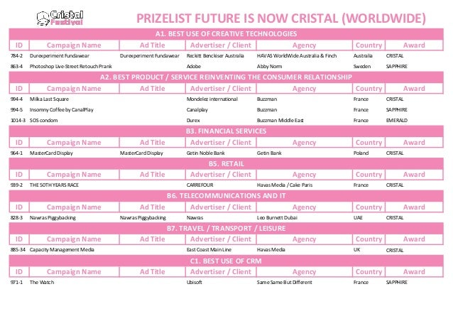 PRIZELIST FUTURE IS NOW CRISTAL (WORLDWIDE) ID  Campaign Name  784-2  Durexperiment Fundawear  863-4  A1. BEST USE OF CREA...
