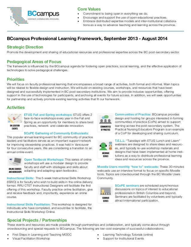 BCcampus Professional Learning Framework