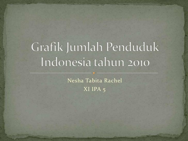 NeshaTabita Rachel<br />XI IPA 5<br />GrafikJumlahPenduduk Indonesia tahun 2010<br />
