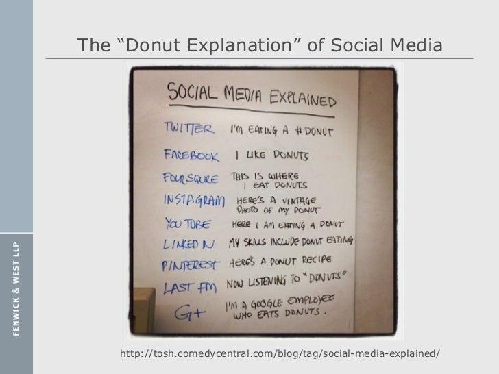 "The ""Donut Explanation"" of Social Media    http://tosh.comedycentral.com/blog/tag/social-media-explained/"