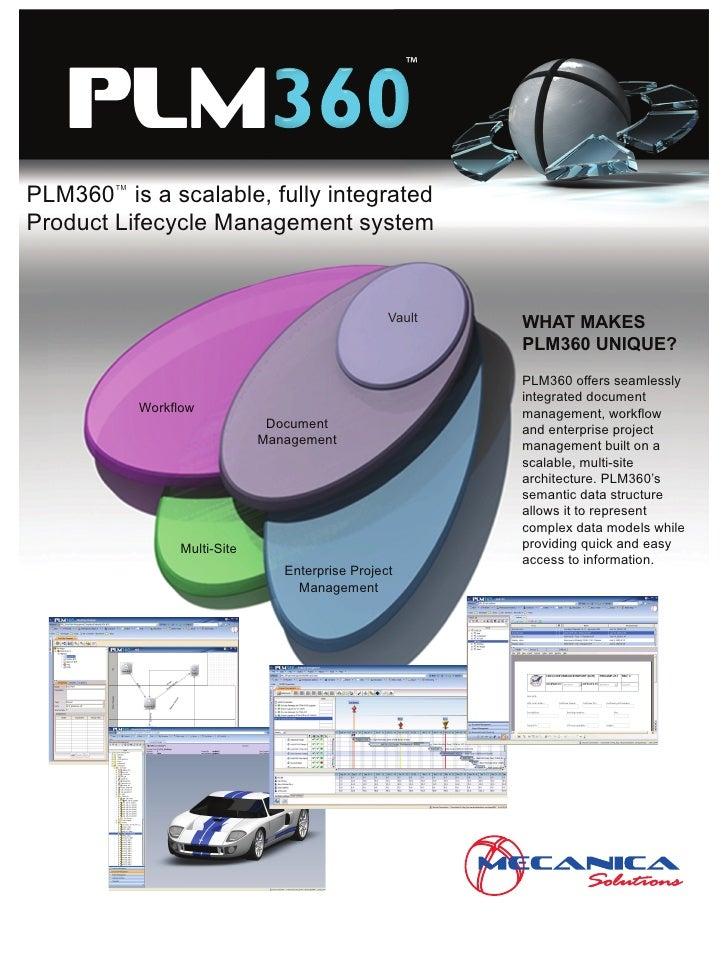 PLM360 New