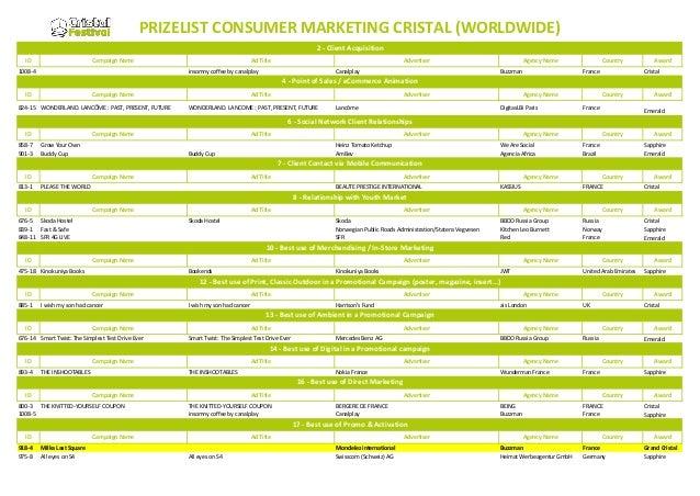 Consumer Marketing Cristal Prizelist / Cristal Festival 2013