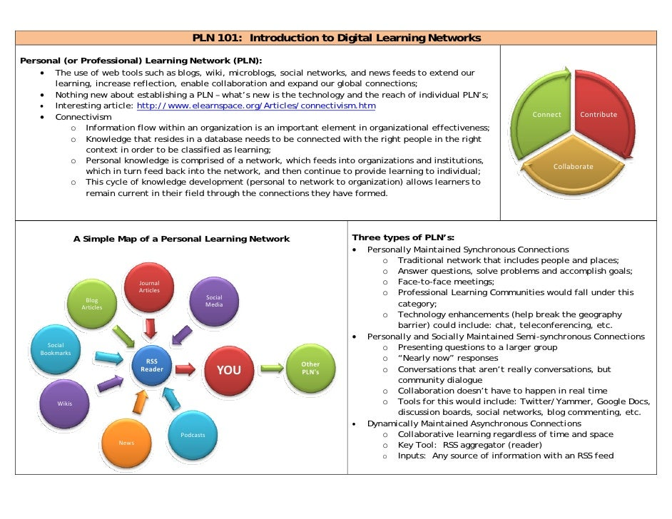 PLN 101: Introduction to Digital Learning Networks Personal (or Professional) Learning Network (PLN):     •   The use of w...
