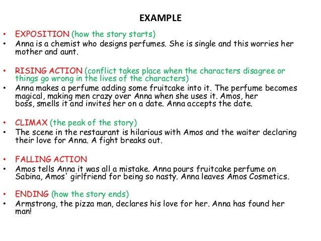 How to write a plot essay