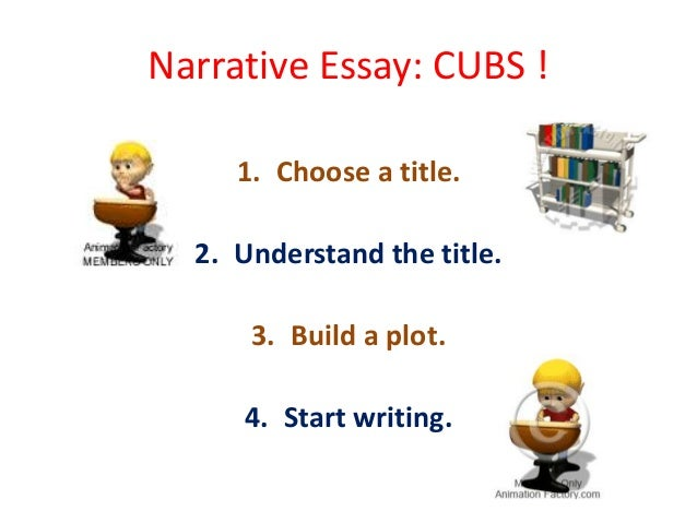 How do you choose a title for an essay?
