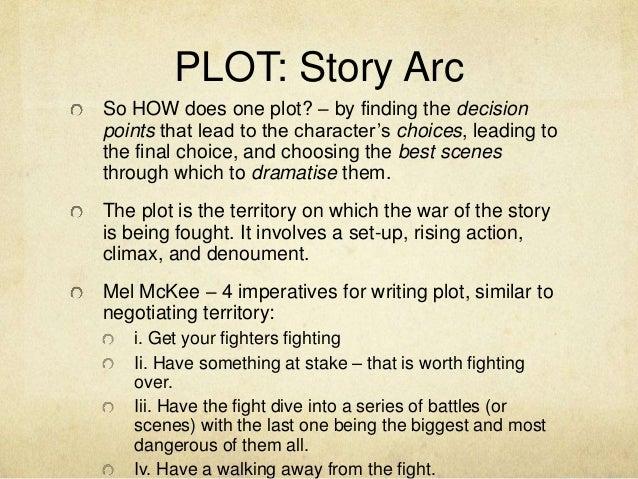 Creative writing plot