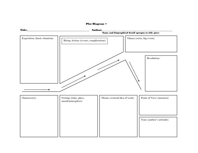 plot diagram and literary elements plot diagram graphic – Plot Outline Worksheet