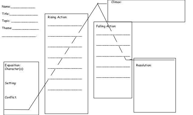 Plot diagram template R3WmKr9J