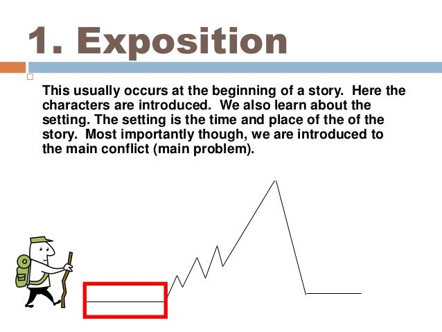 What is the exposition, setting, climax,and complications?