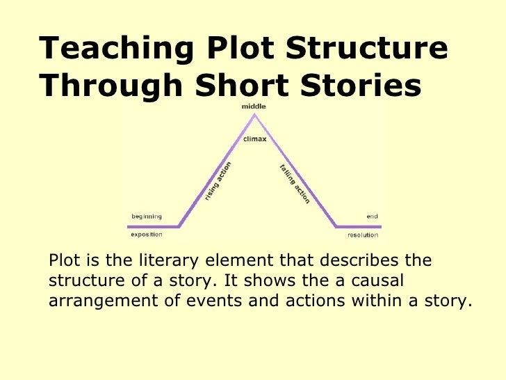 Plot Structure and Components