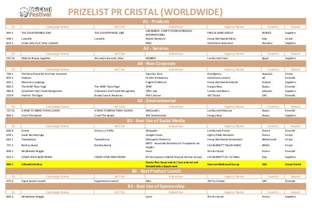 PRIZELIST PR CRISTAL (WORLDWIDE) A1 - Products ID  Campaign Name  Ad Title  844-1  THE COUNTRYWIDE JOKE  THE COUNTRYWIDE J...