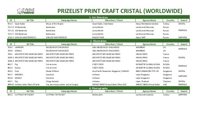 PRIZELIST PRINT CRAFT CRISTAL (WORLDWIDE) 1. Art Direction ID 951-3  Ad Title Open Radio  Campaign Name  Advertiser / Clie...