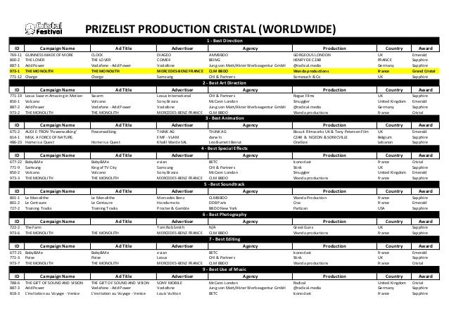 PRIZELIST PRODUCTION CRISTAL (WORLDWIDE) 1 - Best Direction ID 769-11 800-2 887-1 973-1 771-12  ID 771-19 850-1 887-2 973-...