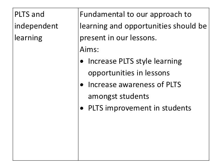 PLTS and      Fundamental to our approach toindependent   learning and opportunities should belearning      present in our...