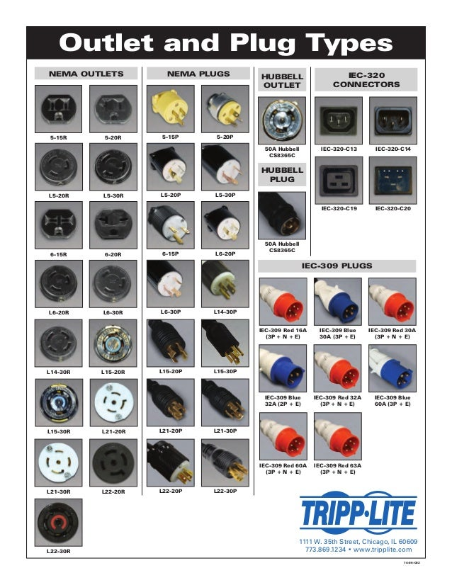 Outlet and Plug Types Photos