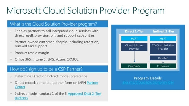 how to become a microsoft azure reseller