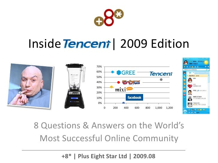Inside Tencent | 2009 Edition                    70%                    60%                    50%                    40% ...
