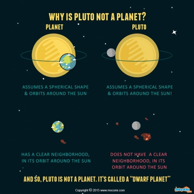 essay on why pluto is not a planet
