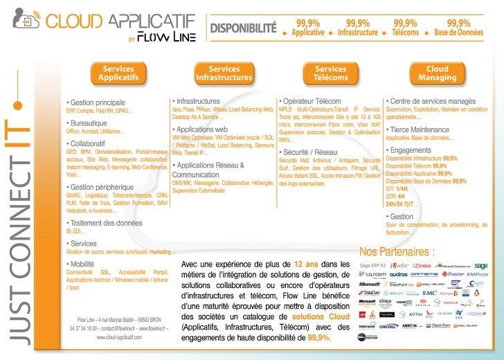 Le Cloud Applicatif By Flow Line