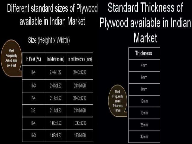 Standard Thickness Of Plywood ~ Market survey on plywood